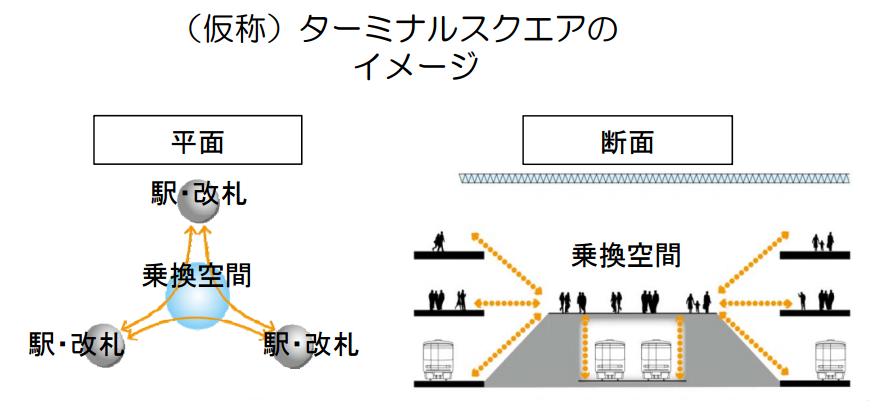 """名古屋駅桜通口を大規模改造!""""ターミナルスクエア""""の建設予定地が徐々に見えてきた! Part.1"""