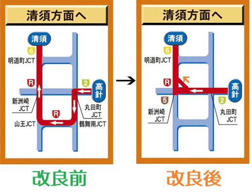 sinsuzaki kairyo2