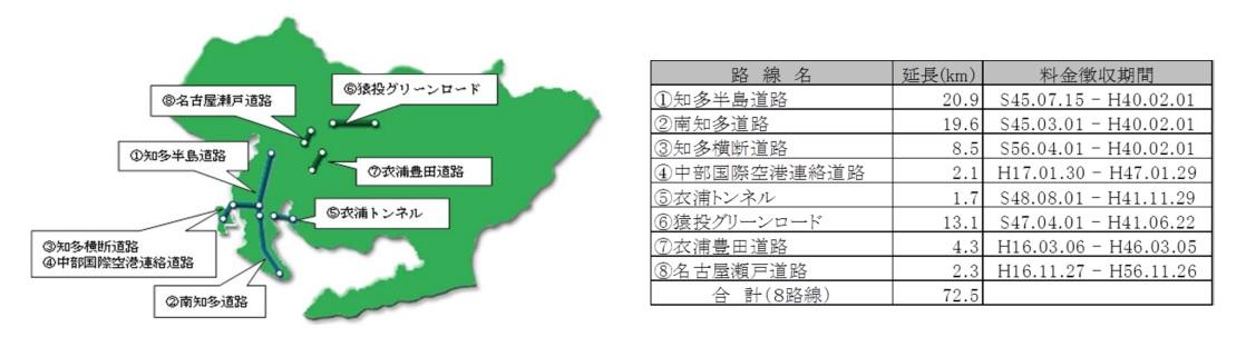 県有料道路