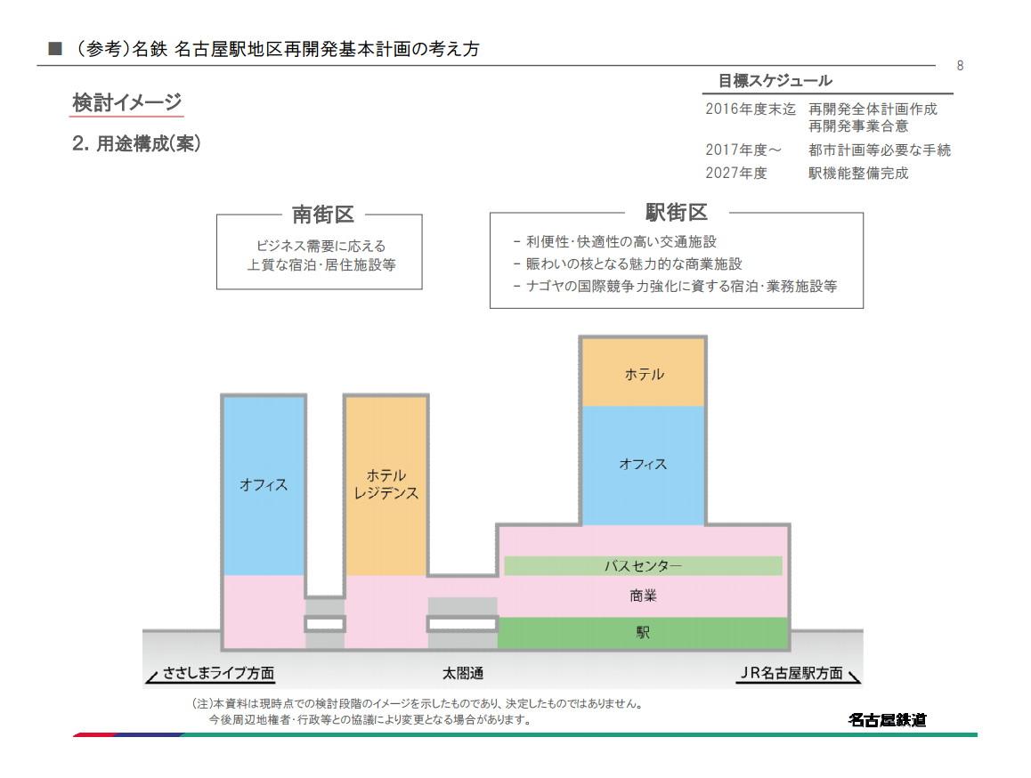 名鉄検討イメージ